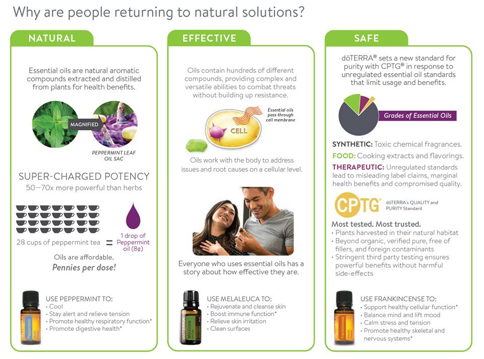 doTERRA natural solutions